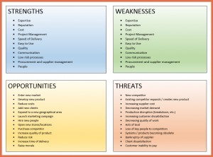 swot analysis Infosys 300x222 - SWOT Analysis of Current ICT Service by Infosys India